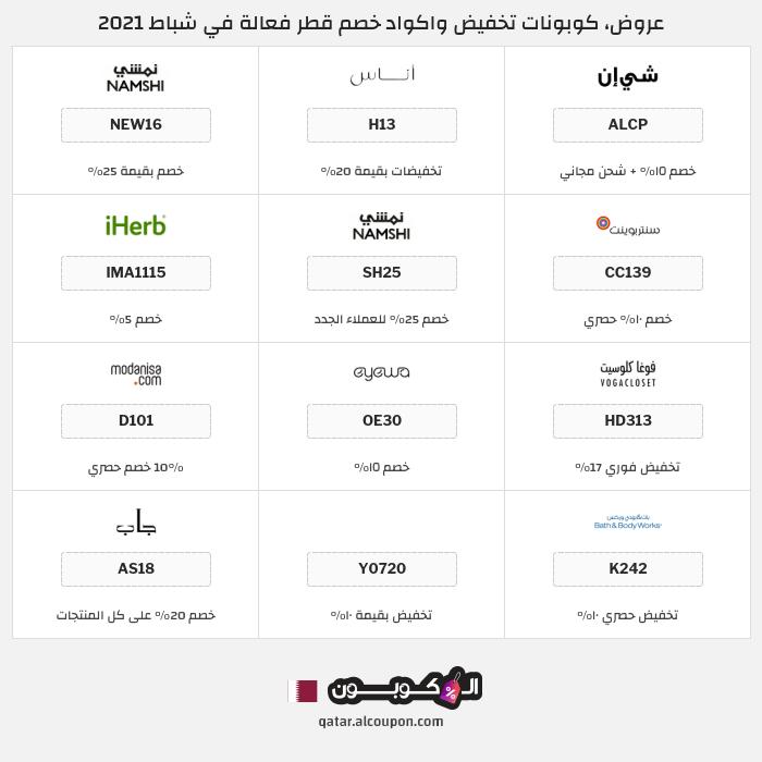 جميع كوبونات وعروض متاجر قطر